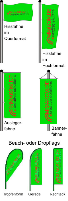 Unsere Druckprodukte Für Oberhausen An Der Nahe